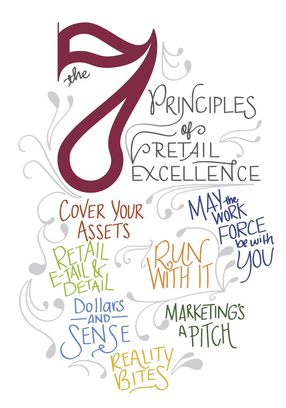 7 principals of retail excellence