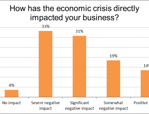 Key Findings from Covid-19 Small Business Survey Hampton Roads
